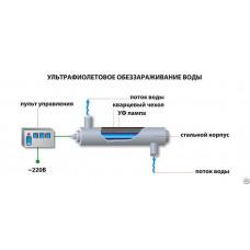 Установка обеззараживания воды