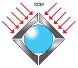 Форматно-раскроечный станок SCM SI 550 EPClass 3